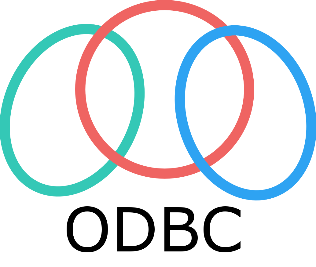 ODBC for Eloquence   Minisoft, Inc