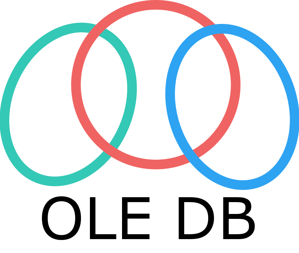OLE DB Provider for Image and Eloquence   Minisoft, Inc